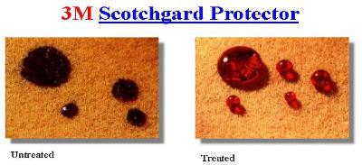 3-M Scotchgard, чистка и защита ковров